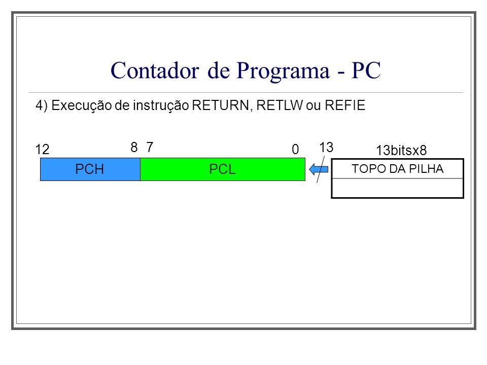 Contador de Programa - PC 4) Execução de instrução RETURN, RETLW ou REFIE PCHPCL 12 87 0 TOPO DA PILHA 13bitsx8 13