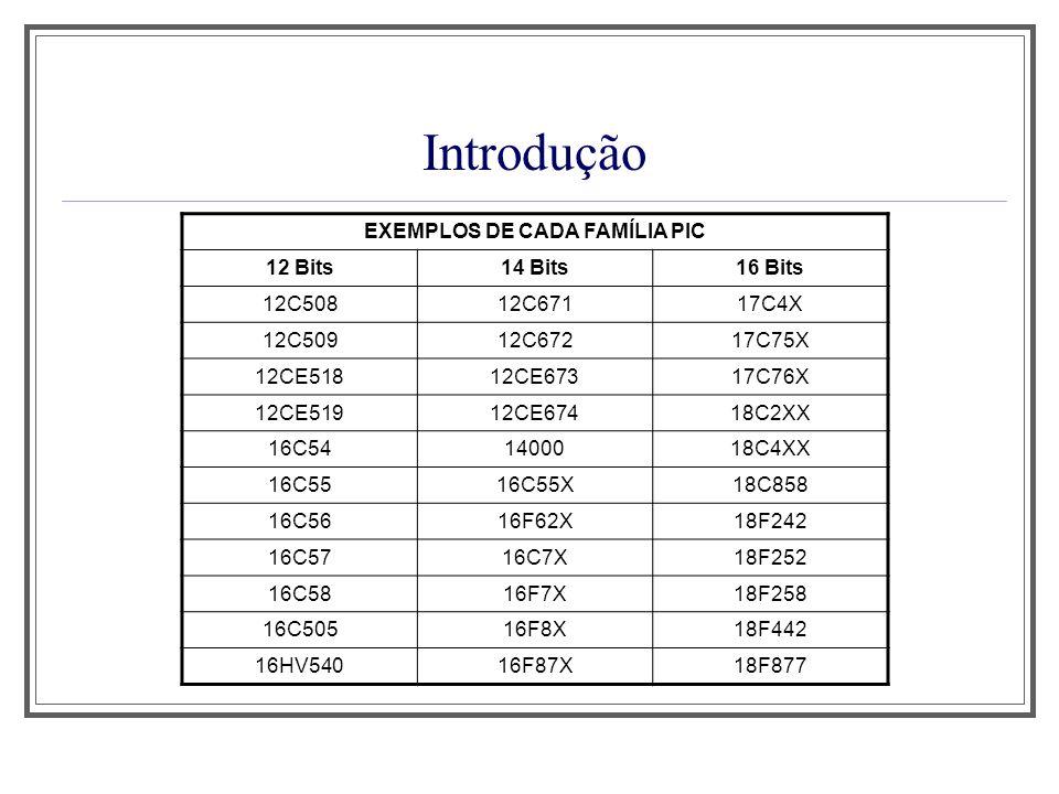Introdução EXEMPLOS DE CADA FAMÍLIA PIC 12 Bits14 Bits16 Bits 12C50812C67117C4X 12C50912C67217C75X 12CE51812CE67317C76X 12CE51912CE67418C2XX 16C541400