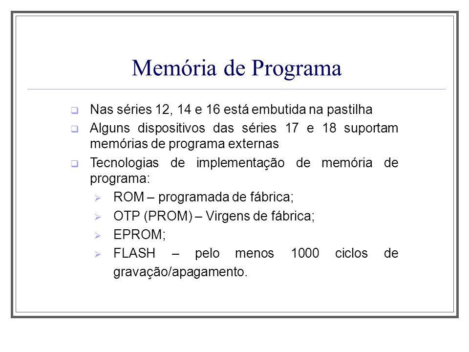 Contador de Programa - PC 3) Execução de uma instrução CALL PCHPCL 12 87 0 PCLATH 7 0 11 Constante do opcode 11 TOPO DA PILHA 13bitsx8 Os bits 4 e 3 do PCLATH são usados para seleção de página da memória de programa.