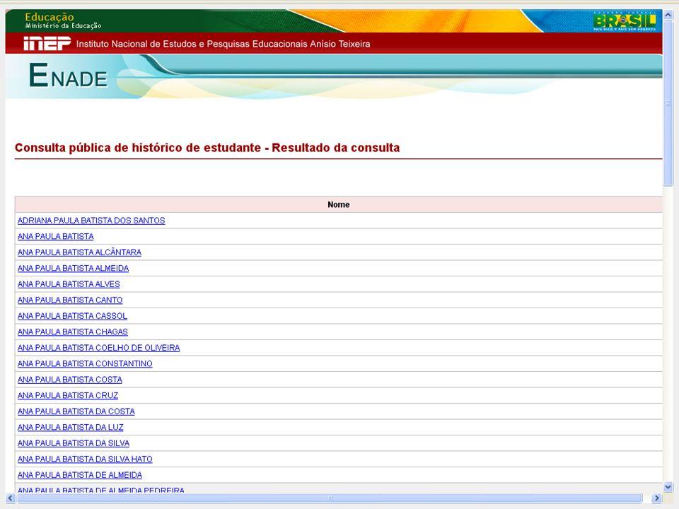 87 MEC – INEP – DAES – CGENADE – Enade 2011 – Questões Operacionais Estudante não consultou o local de prova