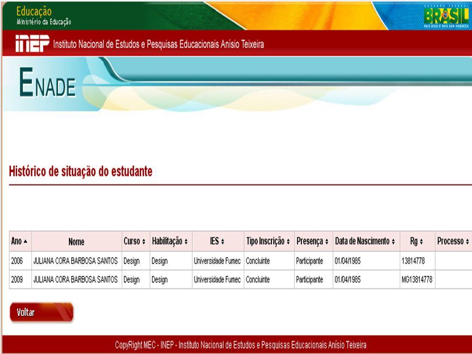 59 MEC – INEP – DAES – CGENADE – Enade 2011 – Questões Operacionais Dados recebidos da Receita Federal.