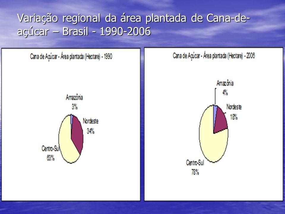 Variação regional da área plantada de Cana-de- açúcar – Brasil - 1990-2006 2006