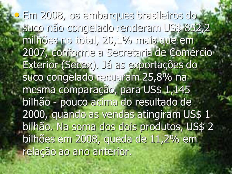Em 2008, os embarques brasileiros do suco não congelado renderam US$ 852,2 milhões no total, 20,1% mais que em 2007, conforme a Secretaria de Comércio