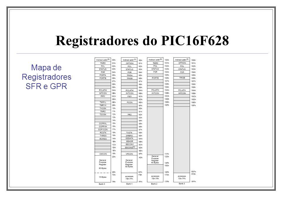 Registradores do PIC16F628 Mapa de Registradores SFR e GPR