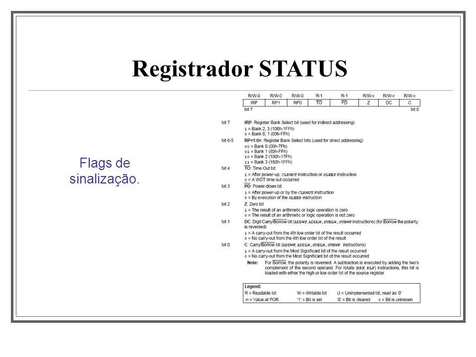 Registrador STATUS Flags de sinalização.