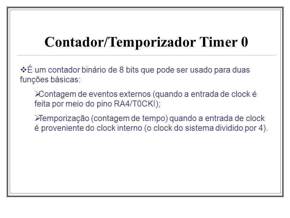 Contador/Temporizador Timer 0 É um contador binário de 8 bits que pode ser usado para duas funções básicas: Contagem de eventos externos (quando a ent