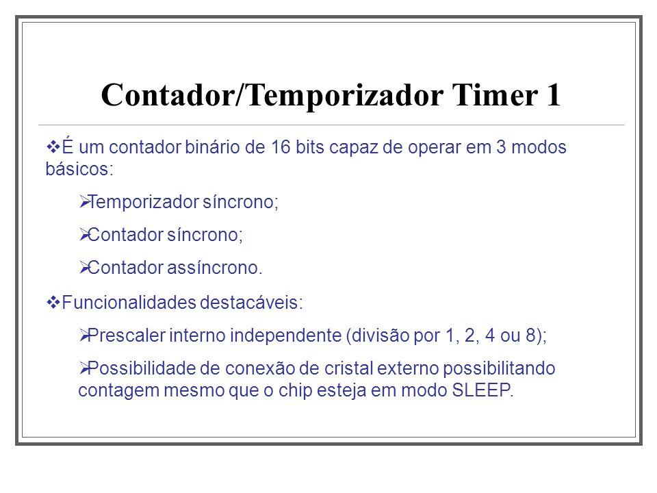 Contador/Temporizador Timer 1 É um contador binário de 16 bits capaz de operar em 3 modos básicos: Temporizador síncrono; Contador síncrono; Contador