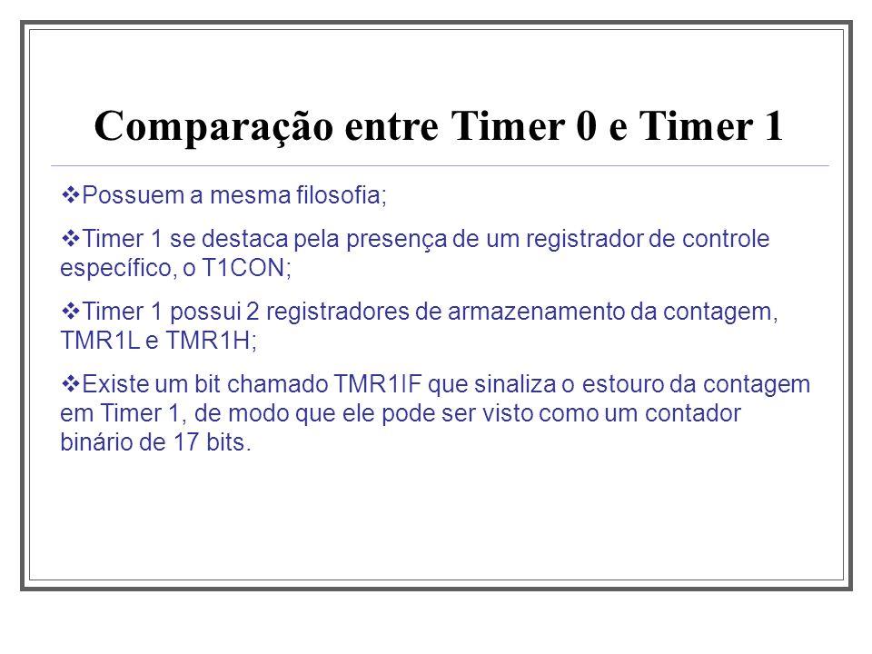 Comparação entre Timer 0 e Timer 1 Possuem a mesma filosofia; Timer 1 se destaca pela presença de um registrador de controle específico, o T1CON; Time