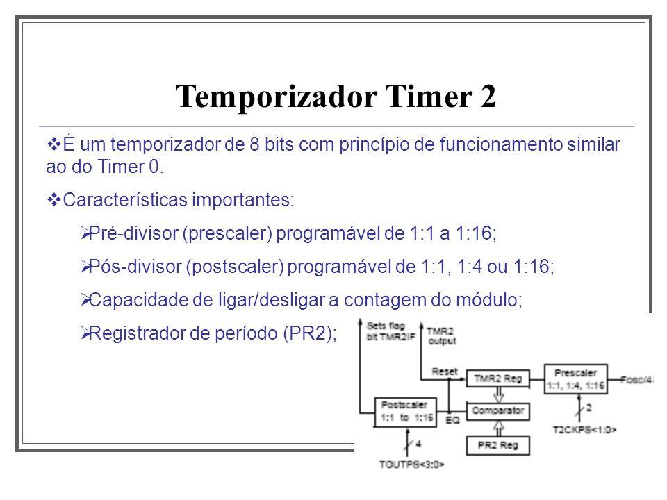 Temporizador Timer 2 É um temporizador de 8 bits com princípio de funcionamento similar ao do Timer 0. Características importantes: Pré-divisor (presc