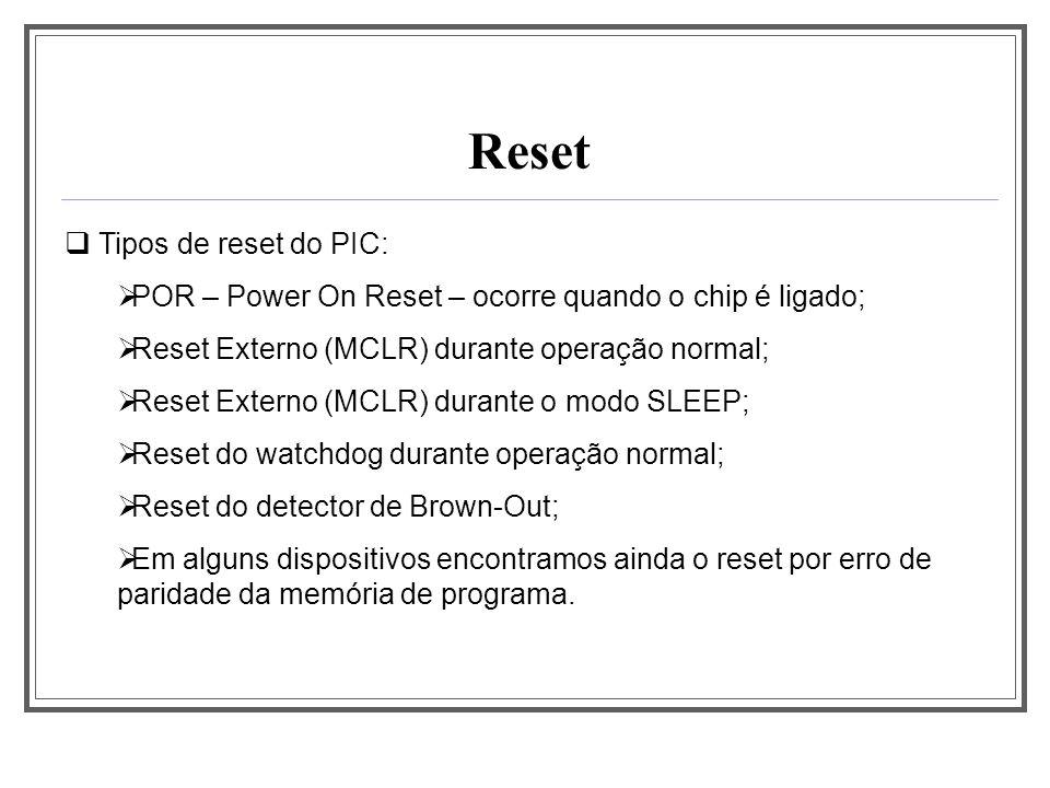 Reset Tipos de reset do PIC: POR – Power On Reset – ocorre quando o chip é ligado; Reset Externo (MCLR) durante operação normal; Reset Externo (MCLR)
