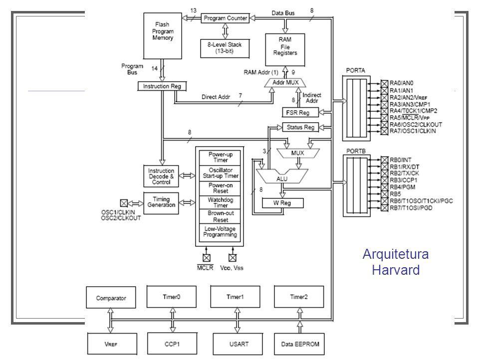 EEPROM Interna Trata-se de uma pequena porção de memória que pode ser usada para armazenamento de informações ou parâmetros que devem ser mantidos ainda que o dispositivo seja desligado.