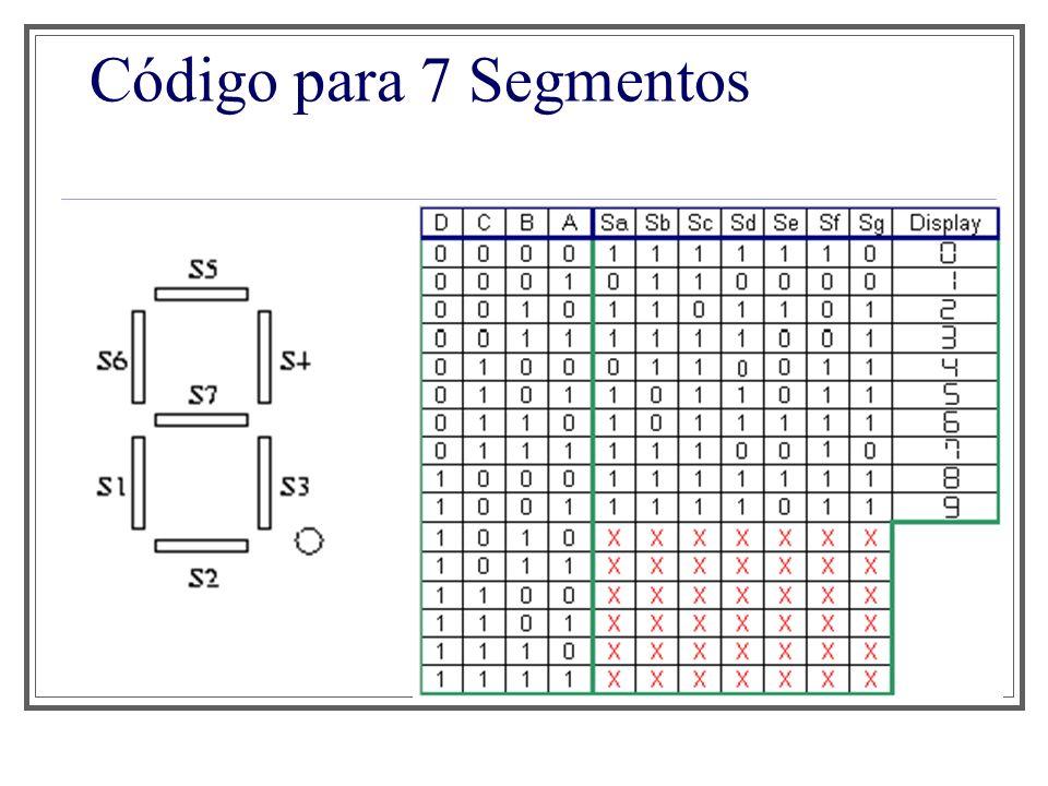Código para 7 Segmentos