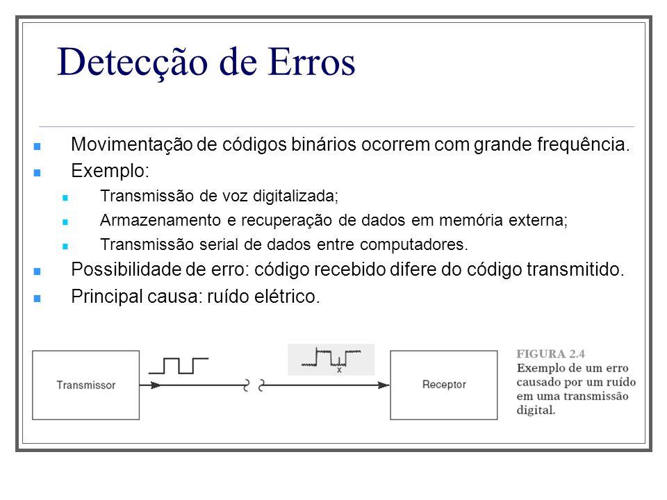 Detecção de Erros Movimentação de códigos binários ocorrem com grande frequência. Exemplo: Transmissão de voz digitalizada; Armazenamento e recuperaçã
