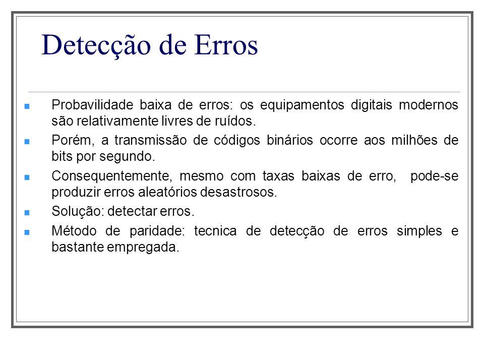 Detecção de Erros Probavilidade baixa de erros: os equipamentos digitais modernos são relativamente livres de ruídos. Porém, a transmissão de códigos