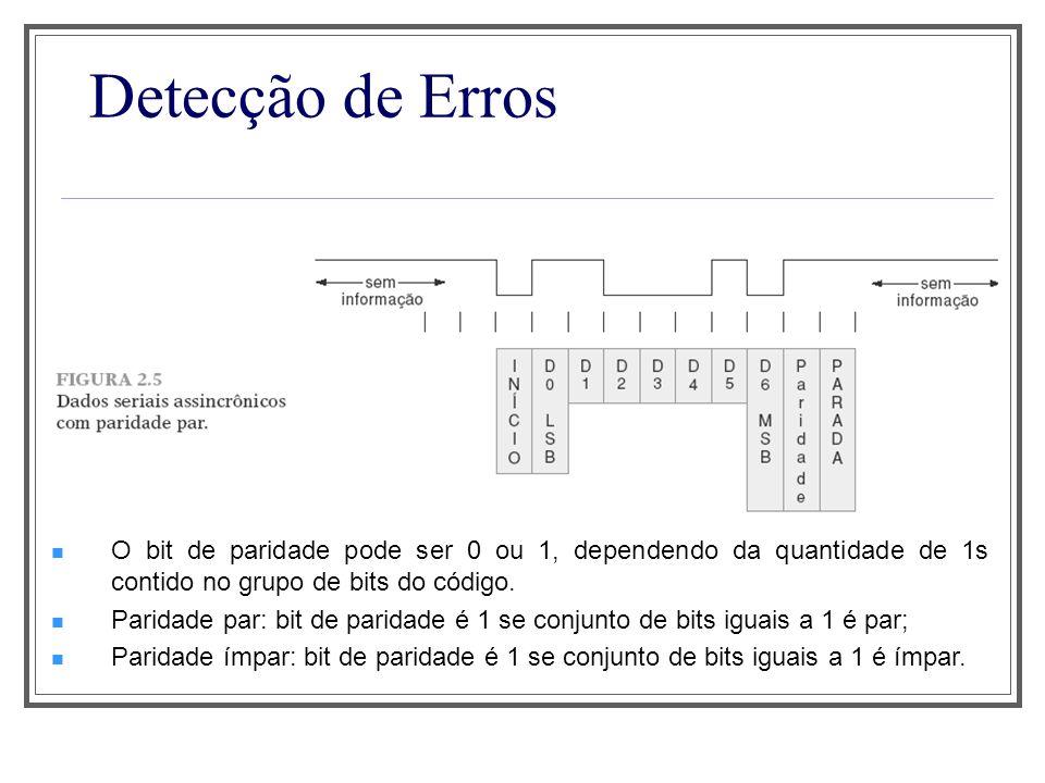 Detecção de Erros O bit de paridade pode ser 0 ou 1, dependendo da quantidade de 1s contido no grupo de bits do código. Paridade par: bit de paridade