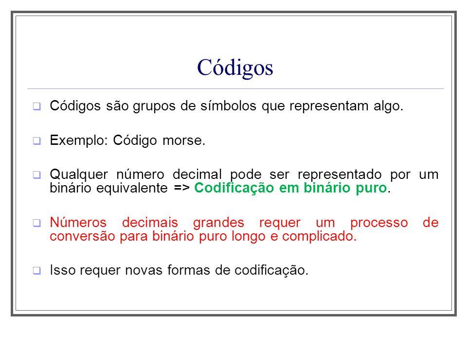 Códigos Códigos são grupos de símbolos que representam algo. Exemplo: Código morse. Qualquer número decimal pode ser representado por um binário equiv