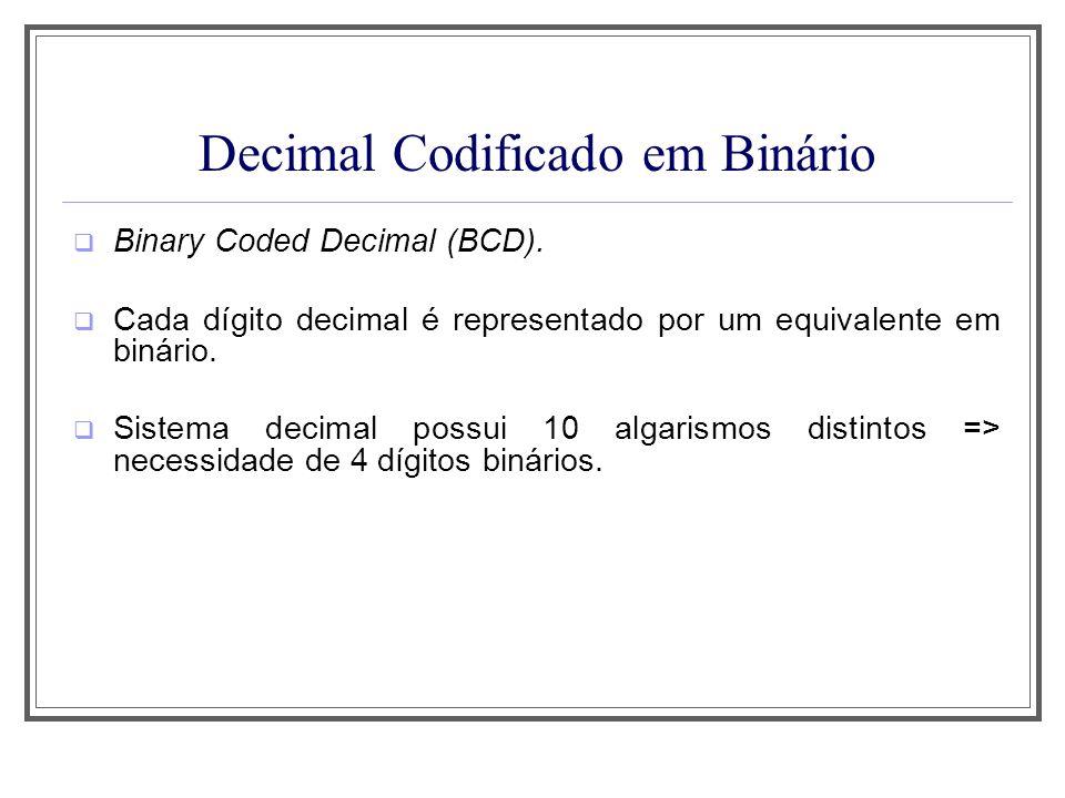 Decimal Codificado em Binário Binary Coded Decimal (BCD). Cada dígito decimal é representado por um equivalente em binário. Sistema decimal possui 10