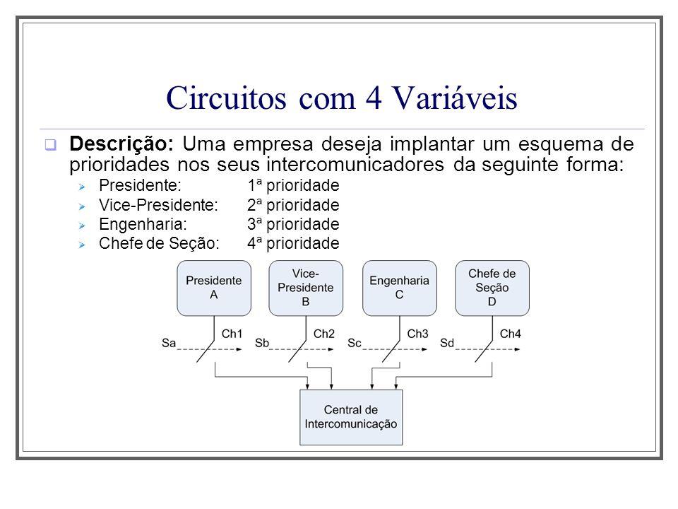 Circuitos com 4 Variáveis Descrição: Uma empresa deseja implantar um esquema de prioridades nos seus intercomunicadores da seguinte forma: Presidente: