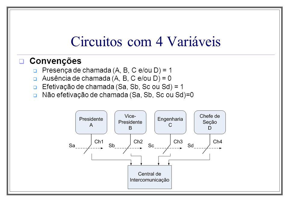 Circuitos com 4 Variáveis Convenções Presença de chamada (A, B, C e/ou D) = 1 Ausência de chamada (A, B, C e/ou D) = 0 Efetivação de chamada (Sa, Sb,
