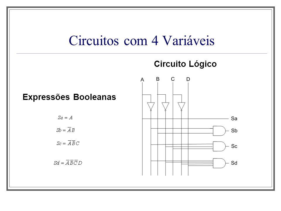 Circuitos com 4 Variáveis Expressões Booleanas Circuito Lógico