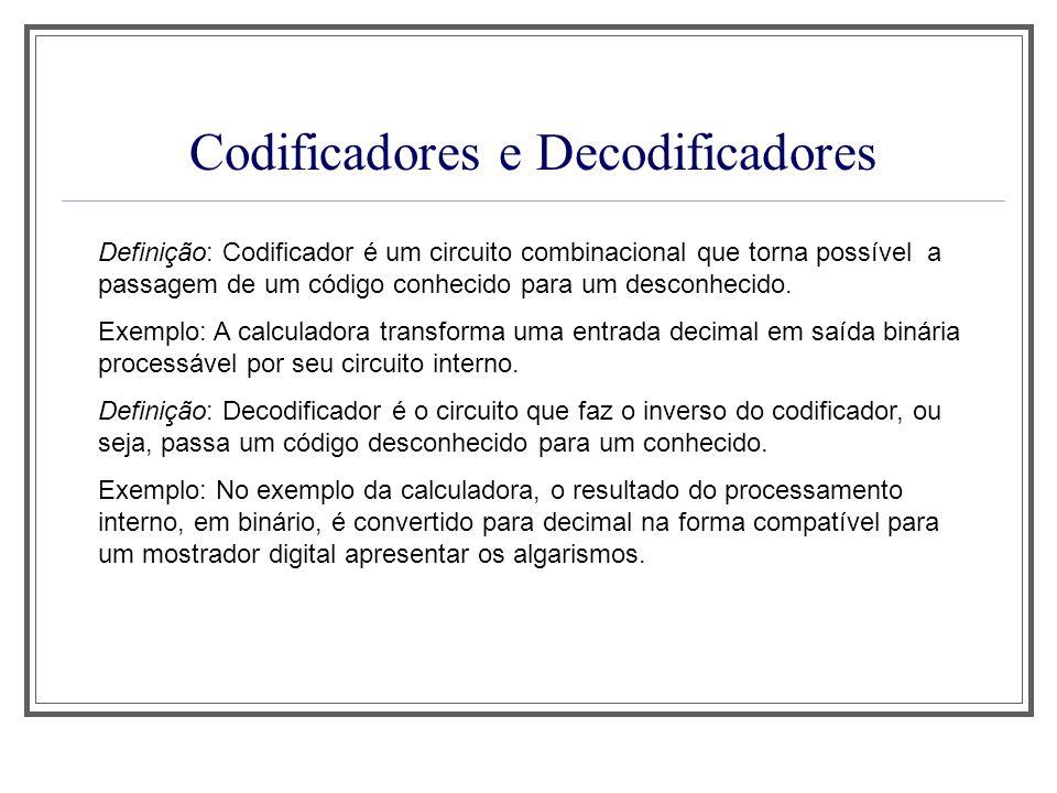 Codificadores e Decodificadores Definição: Codificador é um circuito combinacional que torna possível a passagem de um código conhecido para um descon