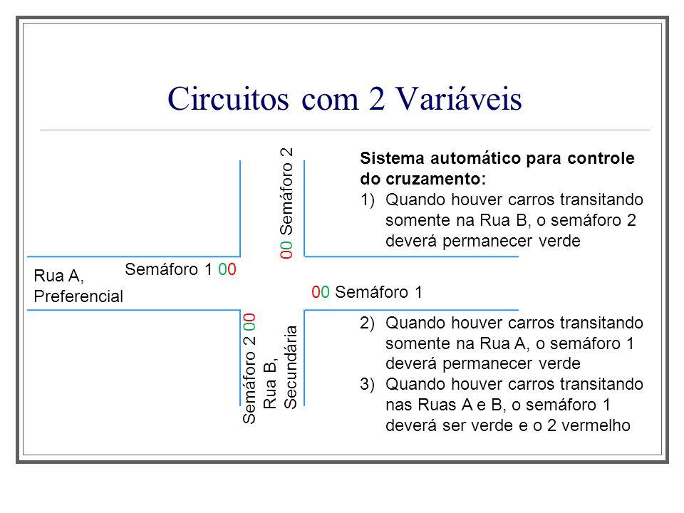 Circuitos com 2 Variáveis Rua A, Preferencial Rua B, Secundária Sistema automático para controle do cruzamento: 1)Quando houver carros transitando som