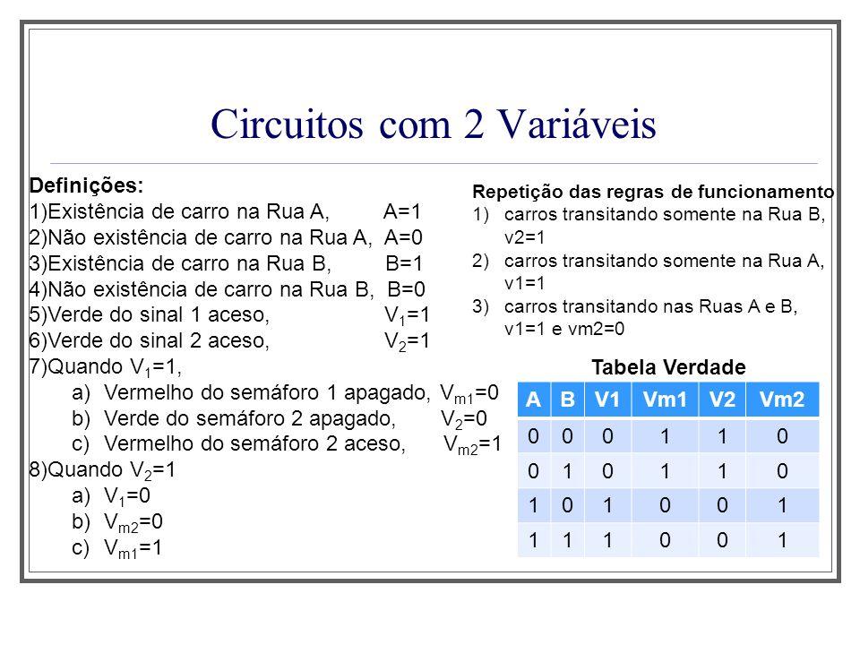 Circuitos com 2 Variáveis Definições: 1)Existência de carro na Rua A, A=1 2)Não existência de carro na Rua A, A=0 3)Existência de carro na Rua B, B=1