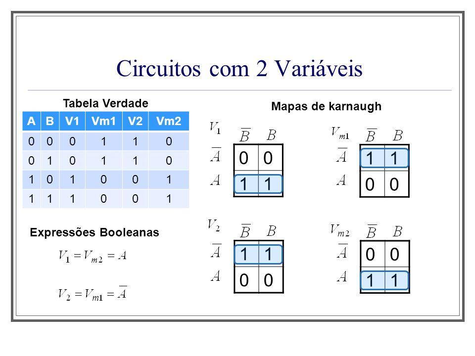 Circuitos com 2 Variáveis ABV1Vm1V2Vm2 000110 010110 101001 111001 Tabela Verdade 00 11 Mapas de karnaugh 11 00 11 00 00 11 Expressões Booleanas