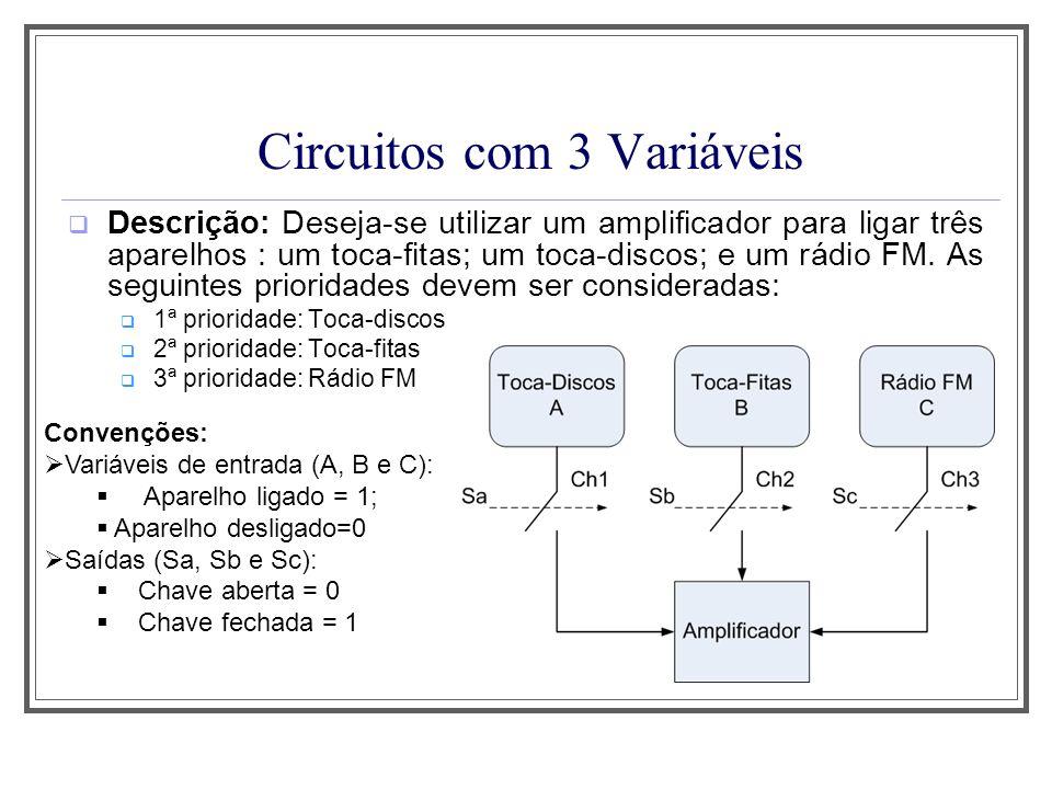 Circuitos com 3 Variáveis Descrição: Deseja-se utilizar um amplificador para ligar três aparelhos : um toca-fitas; um toca-discos; e um rádio FM. As s