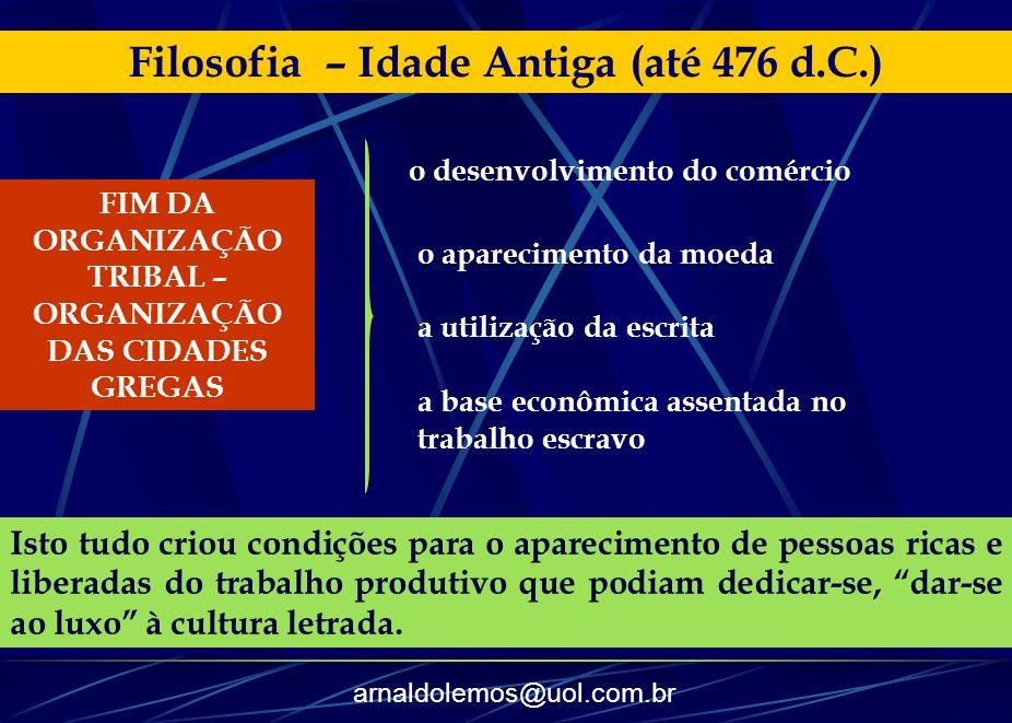 arnaldolemos@uol.com.br Filosofia – Idade Antiga (até 476 d.C.) FIM DA ORGANIZAÇÃO TRIBAL – ORGANIZAÇÃO DAS CIDADES GREGAS o desenvolvimento do comérc