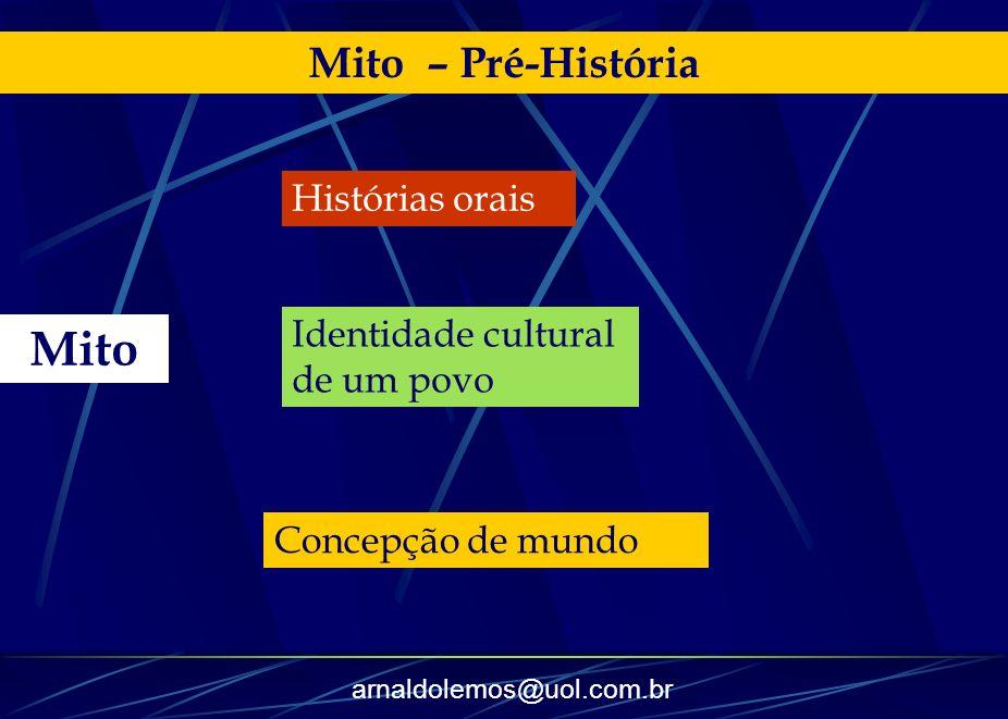 arnaldolemos@uol.com.br Mito – Pré-História modelos antropomórficos e divinizados das relações humanas sobre os fenômenos naturais.