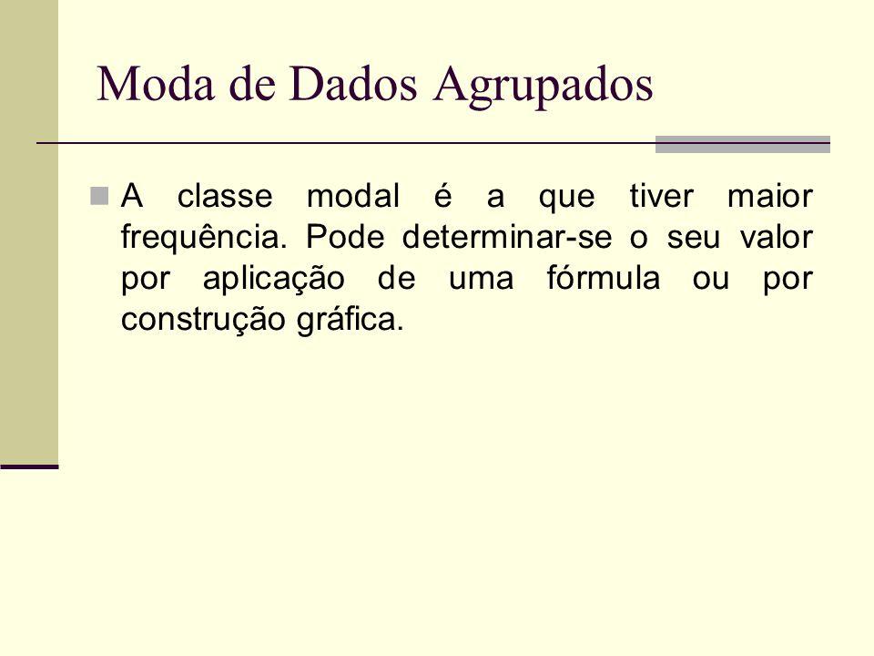 Moda de Dados Agrupados A classe modal é a que tiver maior frequência. Pode determinar-se o seu valor por aplicação de uma fórmula ou por construção g