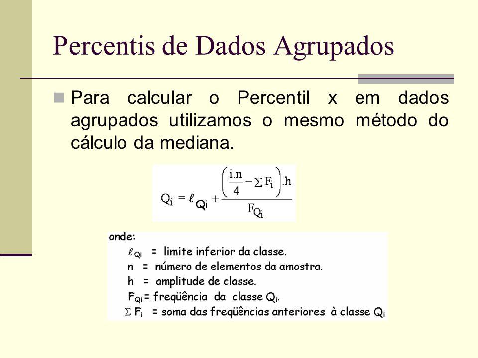 Percentis de Dados Agrupados Para calcular o Percentil x em dados agrupados utilizamos o mesmo método do cálculo da mediana.