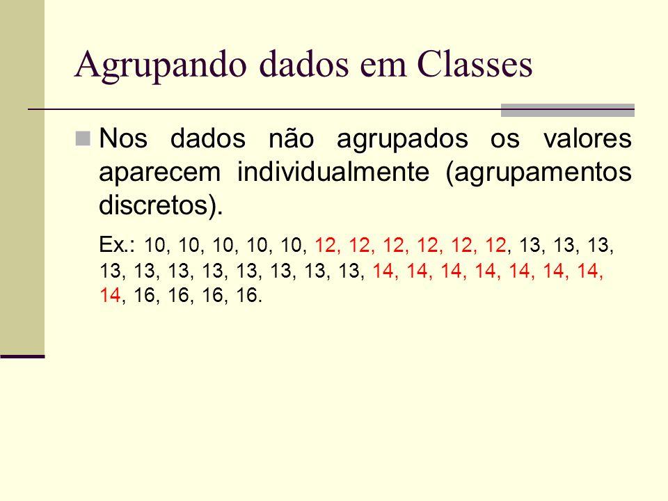 Agrupando dados em Classes Nos dados não agrupados Nos dados não agrupados os valores aparecem individualmente (agrupamentos discretos). Ex.: 10, 10,