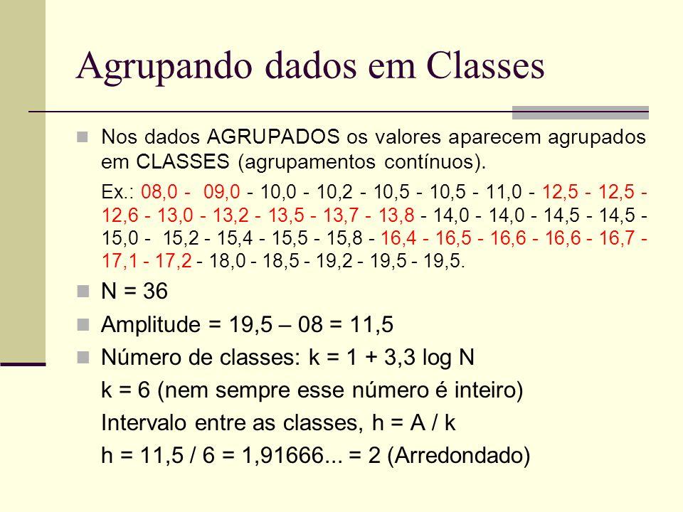 Agrupando dados em Classes Nos dados AGRUPADOS os valores aparecem agrupados em CLASSES (agrupamentos contínuos). Ex.: 08,0 - 09,0 - 10,0 - 10,2 - 10,
