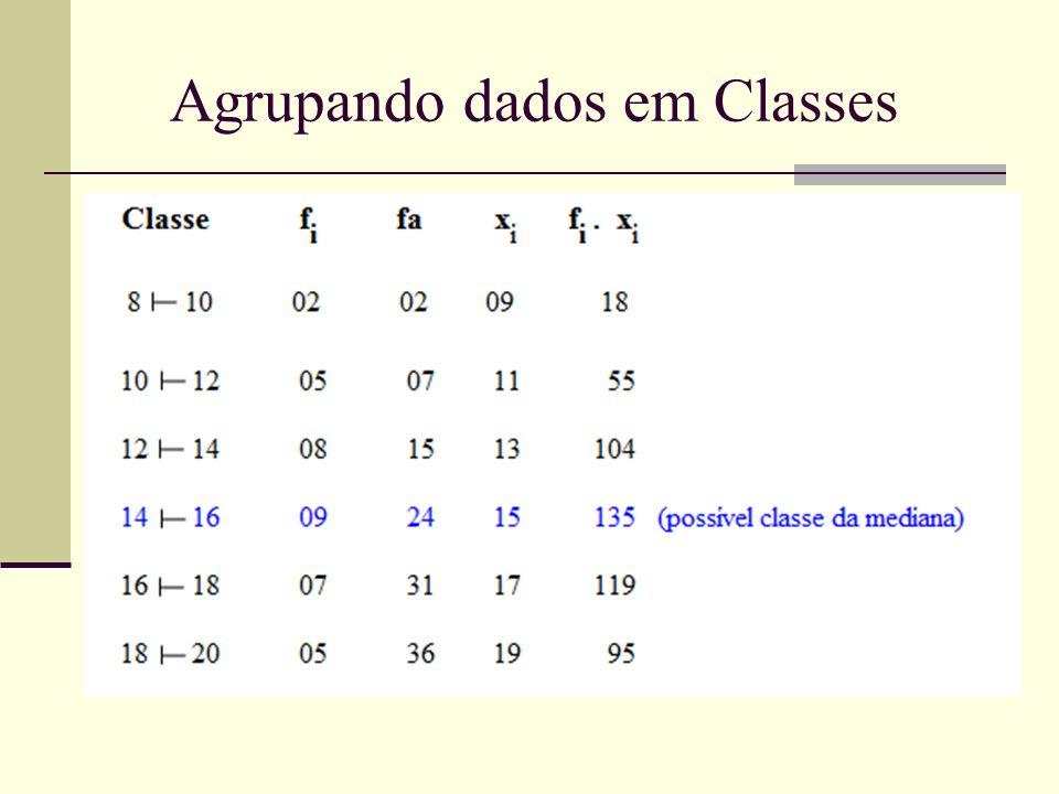 Média de Dados Agrupados Numa distribuição de frequências em que os dados se encontram distribuídos por classes é necessário determinar o ponto médio de cada classe, também designado por marca, habitualmente assinalado como a variável x i.