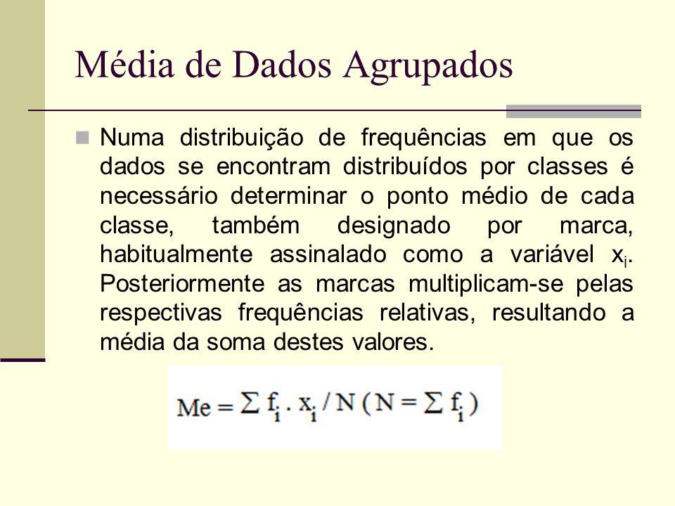 Média de Dados Agrupados Numa distribuição de frequências em que os dados se encontram distribuídos por classes é necessário determinar o ponto médio