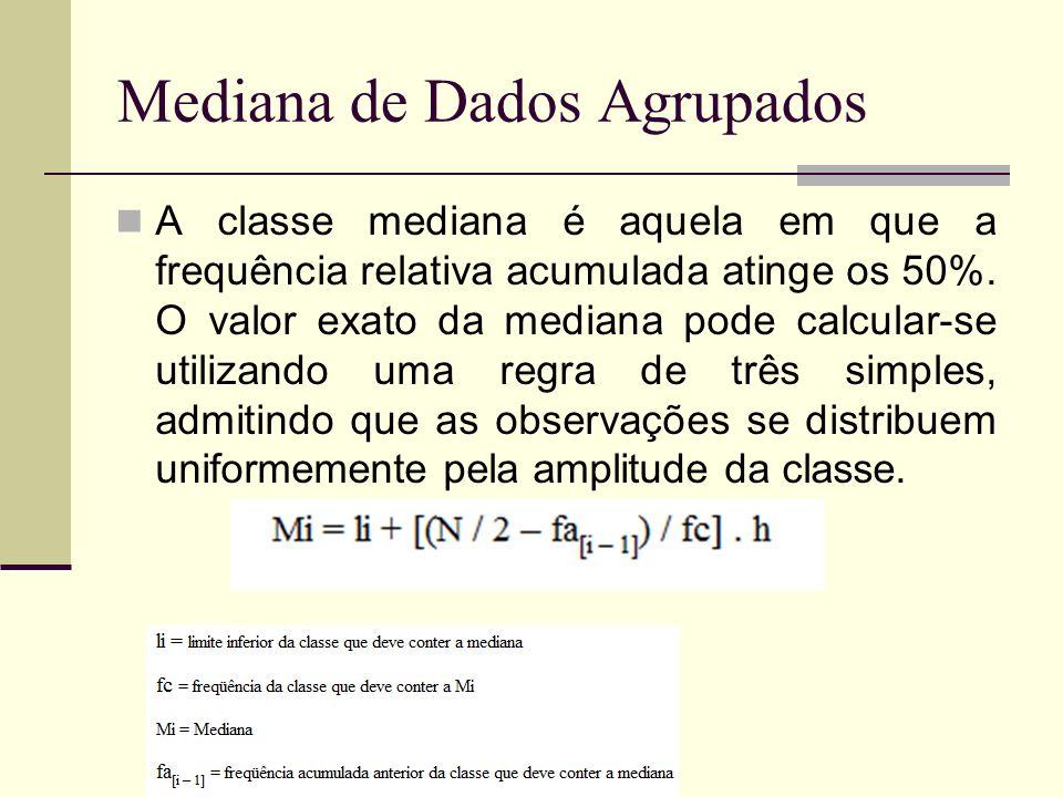 Mediana de Dados Agrupados A classe mediana é aquela em que a frequência relativa acumulada atinge os 50%. O valor exato da mediana pode calcular-se u
