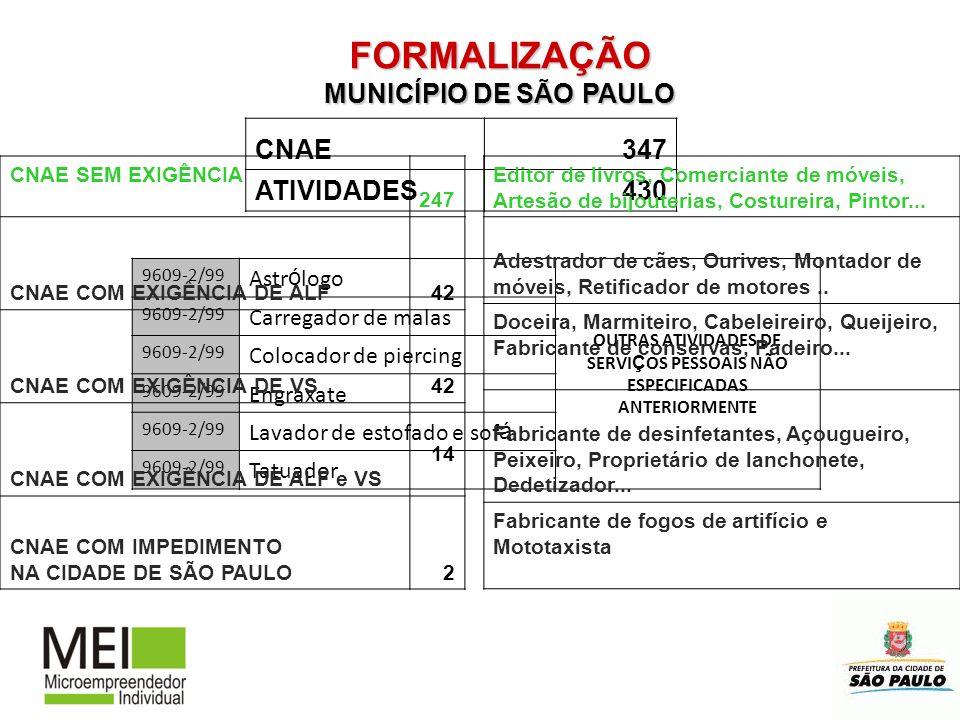 FORMALIZAÇÃO MUNICÍPIO DE SÃO PAULO CNAE347 ATIVIDADES430 9609-2/99 Astr ó logo OUTRAS ATIVIDADES DE SERVI Ç OS PESSOAIS NÃO ESPECIFICADAS ANTERIORMEN