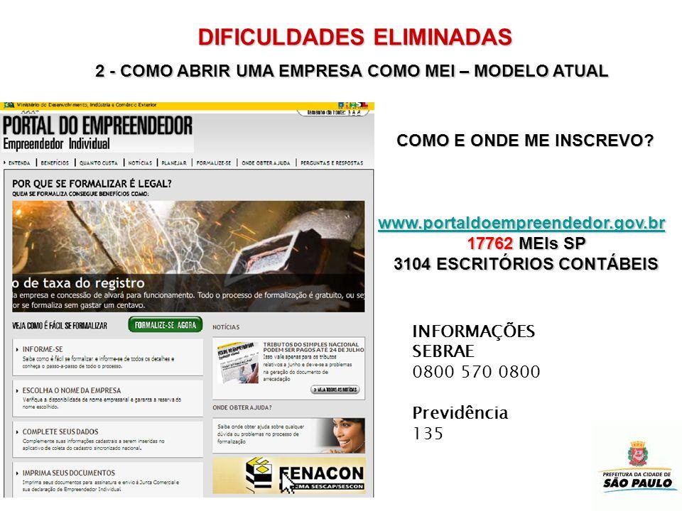 www.portaldoempreendedor.gov.br 17762 MEIs SP 3104 ESCRITÓRIOS CONTÁBEIS INFORMAÇÕES SEBRAE 0800 570 0800 Previdência 135 DIFICULDADES ELIMINADAS 2 -