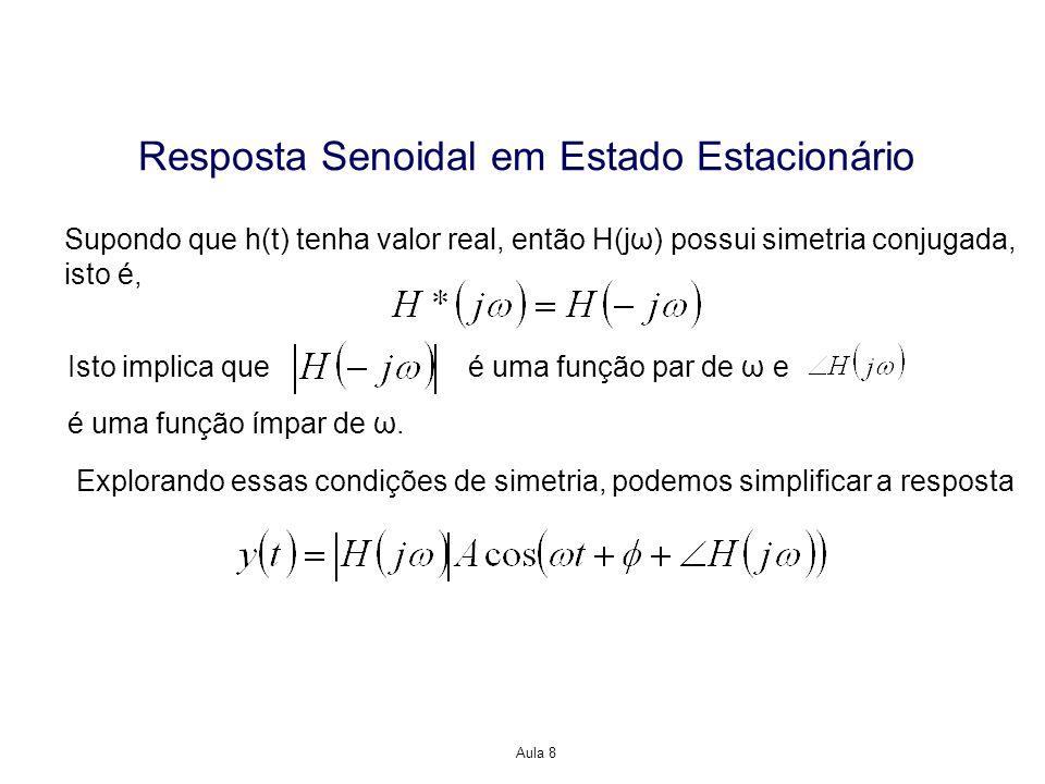 Aula 8 Resposta Senoidal em Estado Estacionário Supondo que h(t) tenha valor real, então H(jω) possui simetria conjugada, isto é, Isto implica que é u
