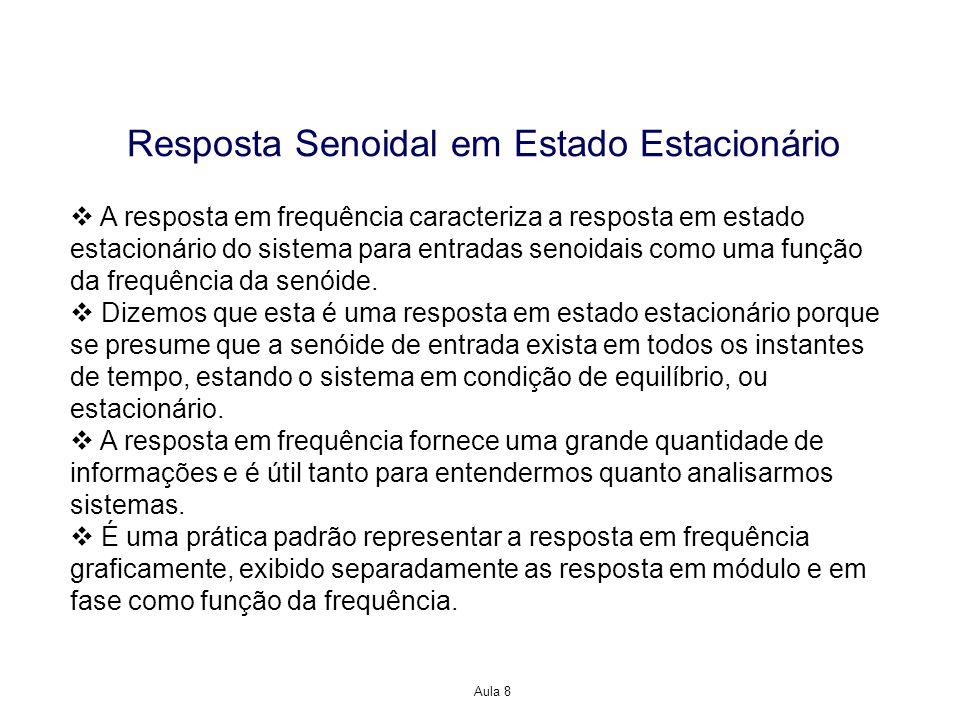 Aula 8 Resposta Senoidal em Estado Estacionário A resposta em frequência caracteriza a resposta em estado estacionário do sistema para entradas senoid