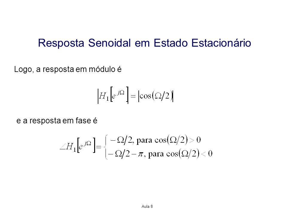 Aula 8 Resposta Senoidal em Estado Estacionário Logo, a resposta em módulo é e a resposta em fase é