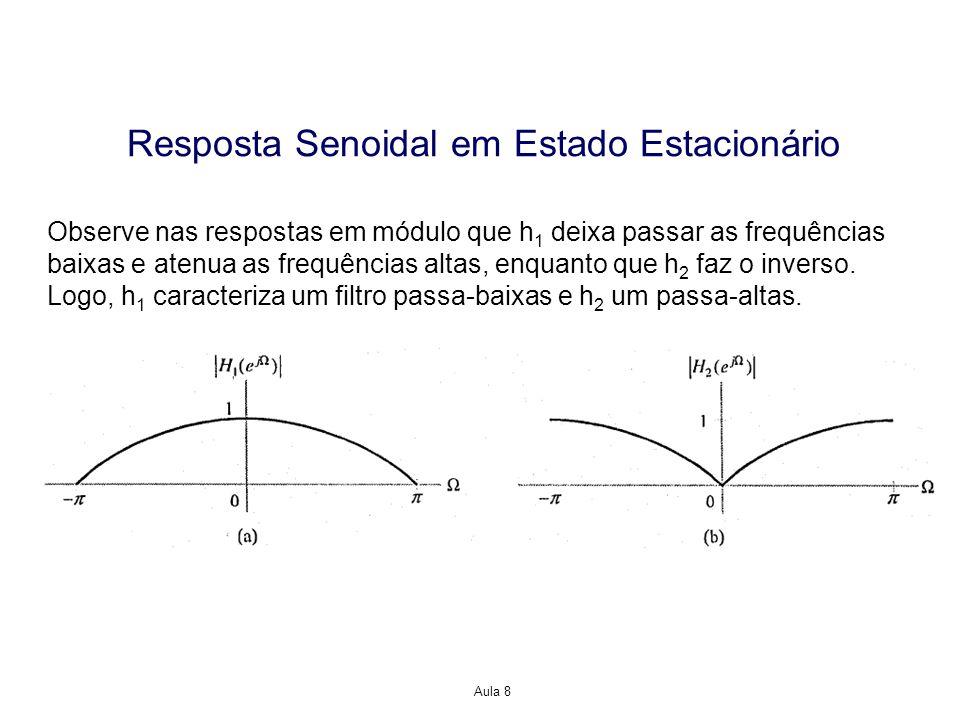 Aula 8 Resposta Senoidal em Estado Estacionário Observe nas respostas em módulo que h 1 deixa passar as frequências baixas e atenua as frequências alt