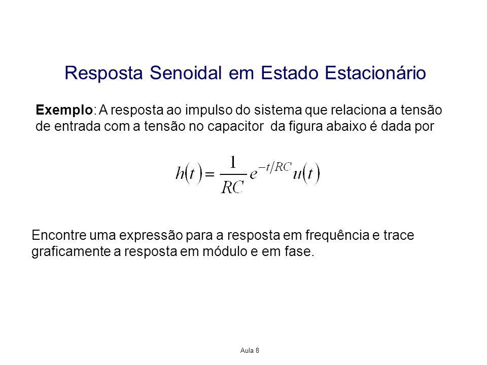 Aula 8 Resposta Senoidal em Estado Estacionário Exemplo: A resposta ao impulso do sistema que relaciona a tensão de entrada com a tensão no capacitor