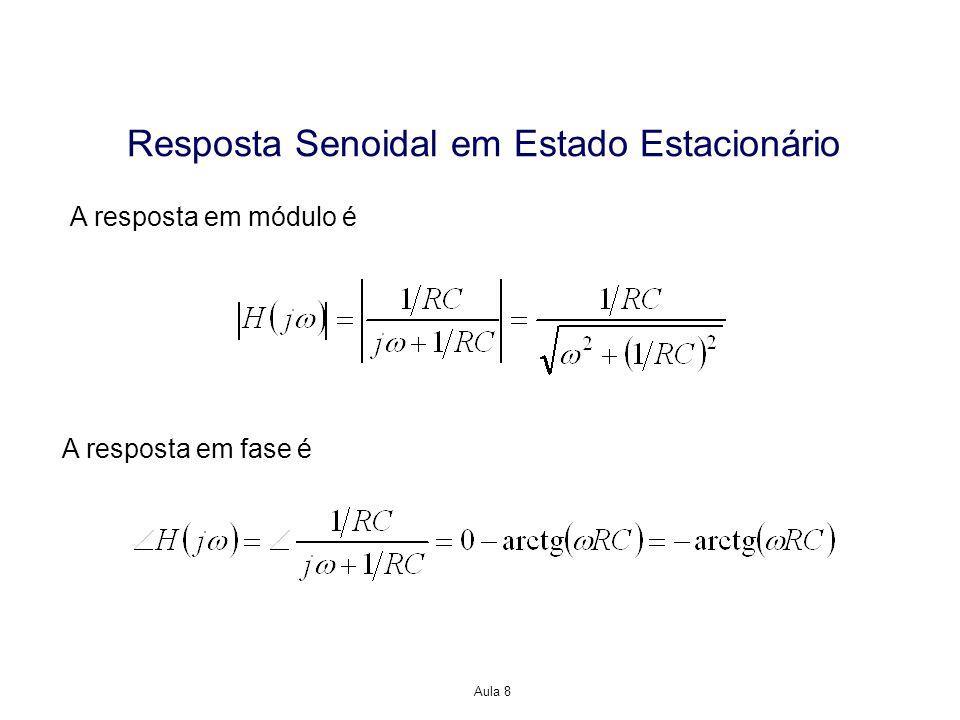 Aula 8 Resposta Senoidal em Estado Estacionário A resposta em módulo é A resposta em fase é