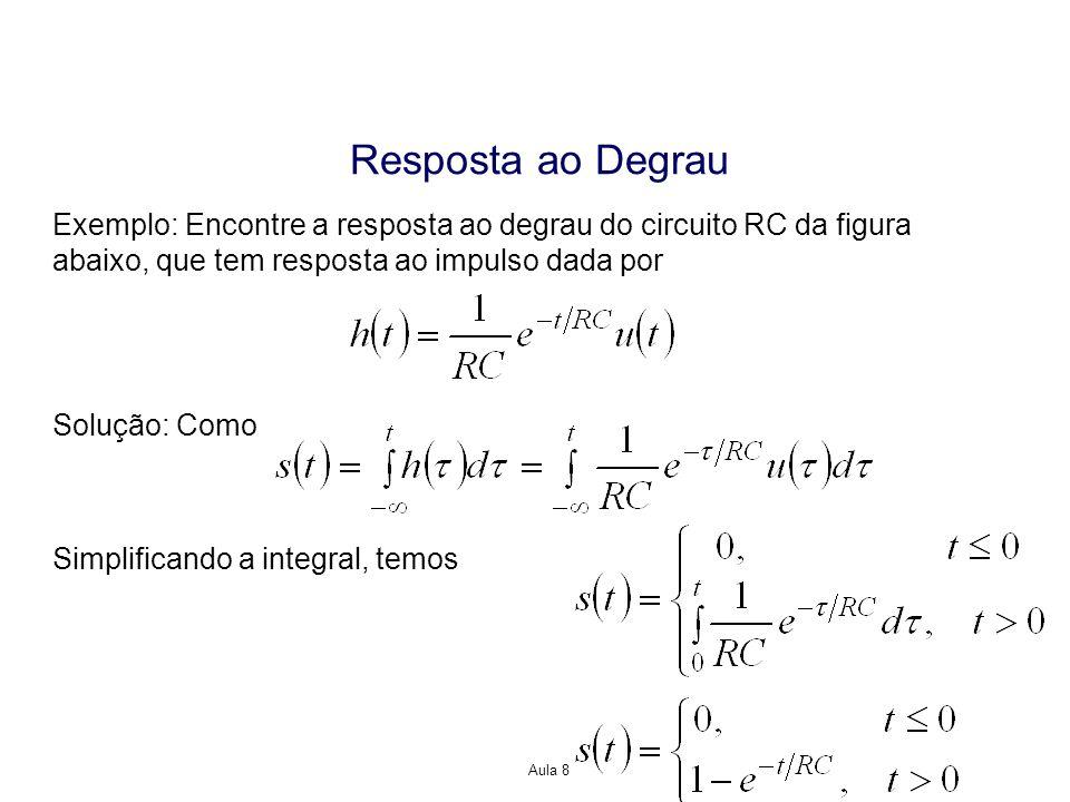 Aula 8 Resposta ao Degrau Exemplo: Encontre a resposta ao degrau do circuito RC da figura abaixo, que tem resposta ao impulso dada por Solução: Como S