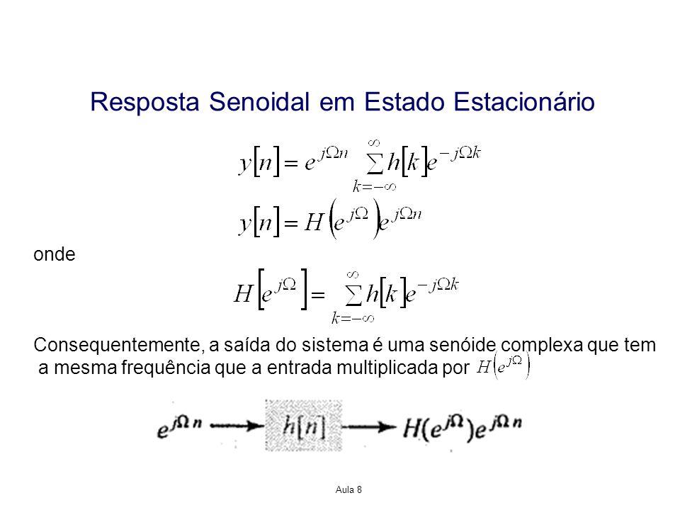 Aula 8 Resposta Senoidal em Estado Estacionário onde Consequentemente, a saída do sistema é uma senóide complexa que tem a mesma frequência que a entr