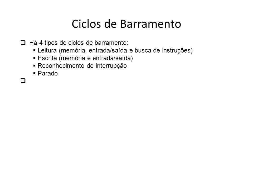 Ciclos de Barramento Há 4 tipos de ciclos de barramento: Leitura (memória, entrada/saída e busca de instruções) Escrita (memória e entrada/saída) Reco