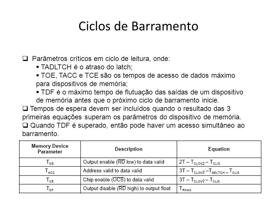 Ciclos de Barramento Parâmetros críticos em ciclo de leitura, onde: TADLTCH é o atraso do latch; TOE, TACC e TCE são os tempos de acesso de dados máxi
